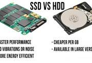 Comparison of solid state vs hard drive processors